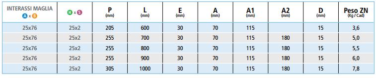 fratubi-prodotti-siderurgici-grigliati-6