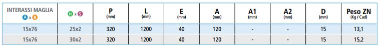 fratubi-prodotti-siderurgici-grigliati-9