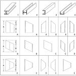 tipologie di taglio