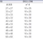 prodotti-siderurgici-morsetti-4bulloni-schemi-fratubi-tab